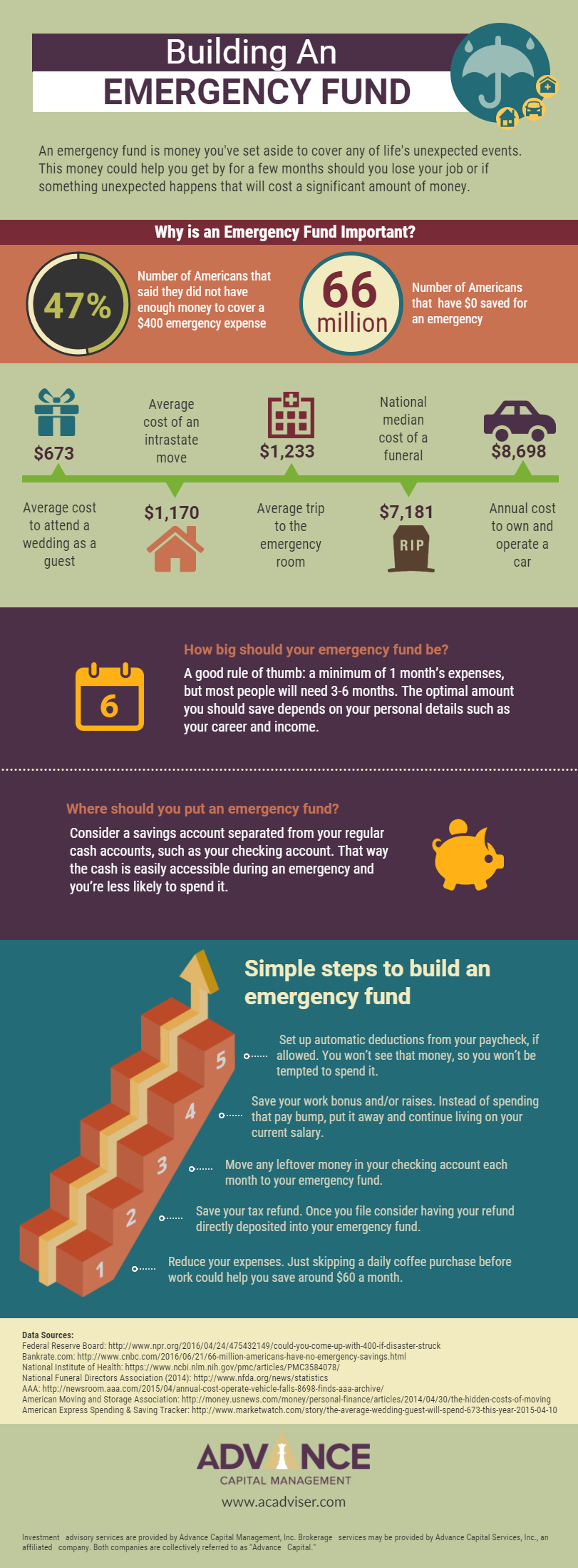 A Quick Guide to Building an Emergency Fund.png