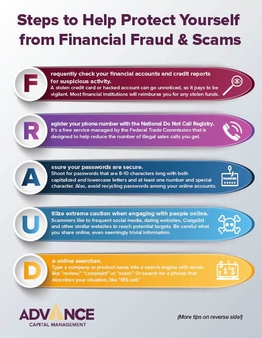 Steps to Avoid Financial Fraud and Scams