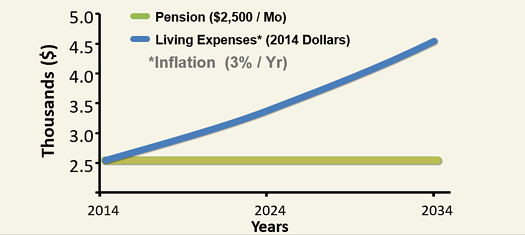 Inflation_chart.png