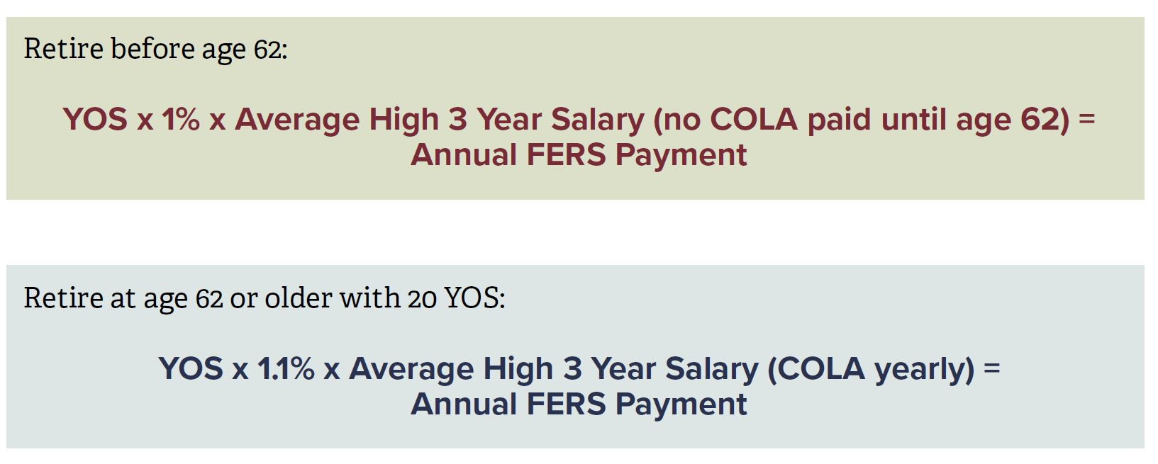 fers benefit calculation