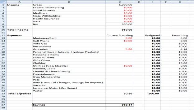 Building_a_Budget_-_Fig2.jpg
